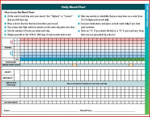 Bipolar Mood Chart Free Professional Versions Online Now – Bipolar Disorder Worksheets